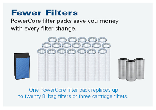 VH Filter Pack Comparison to bags or cartridges